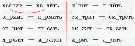 Русский язык 2 класс рабочая тетрадь Канакина 1 часть страница 45 упражнение 97-1