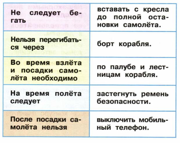 Окружающий мир 1 класс рабочая тетрадь Плешаков 2 часть страница 46 задание 1