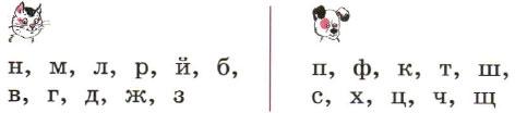 Русский язык 1 класс рабочая тетрадь Канакина страница 48