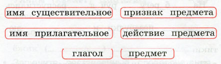 Русский язык 2 класс рабочая тетрадь Канакина 2 часть страница 48