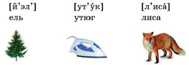 Русский язык 1 класс учебник Канакина страница 48