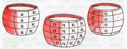 Русский язык 2 класс рабочая тетрадь Канакина 1 часть страница 49 упражнение 105