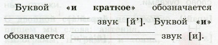 Русский язык 2 класс рабочая тетрадь Канакина 1 часть страница 51 упражнение 109