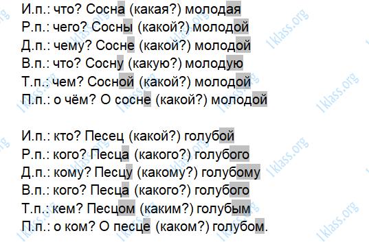 Русский язык 3 класс рабочая тетрадь Канакина 2 часть страница 54 - упражнение 118