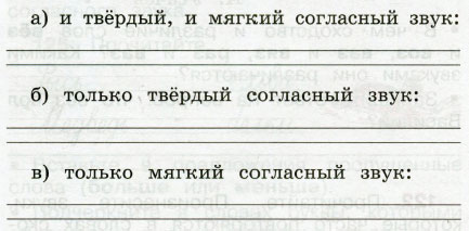 Русский язык 2 класс рабочая тетрадь Канакина 1 часть страница 55