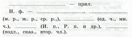 Русский язык 3 класс рабочая тетрадь Канакина 2 часть страница 56