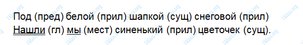 Русский язык 3 класс рабочая тетрадь Канакина 2 часть страница 57 - упражнение 125