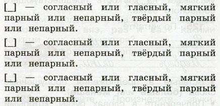 Русский язык 2 класс рабочая тетрадь Канакина 1 часть страница 58 упражнение 127-1