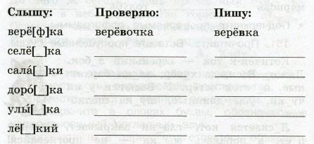 Русский язык 3 класс рабочая тетрадь Канакина 1 часть страница 59