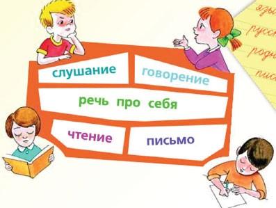 Русский язык 1 класс учебник Канакина страница 6