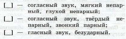 Русский язык 2 класс рабочая тетрадь Канакина 2 часть страница 60