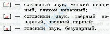 Русский язык 2 класс рабочая тетрадь Канакина 2 часть страница 60 - упражнение 131