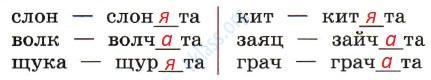 Русский язык 1 класс рабочая тетрадь Канакина страница 62 - упражнение 2