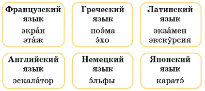 Русский язык 1 класс учебник Канакина страница 62