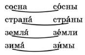 Русский язык 1 класс учебник Канакина страница 65