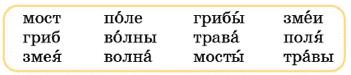 Русский язык 1 класс учебник Канакина страница 66