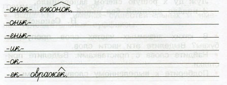 Русский язык 3 класс рабочая тетрадь Канакина 1 часть страница 67