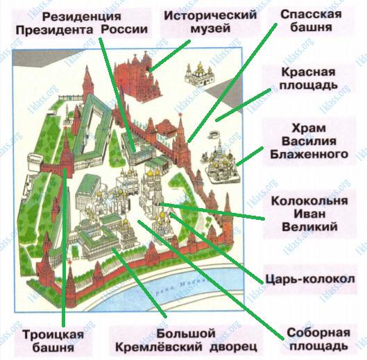 Окружающий мир 2 класс рабочая тетрадь Плешаков 2 часть страница 67 - задание 3