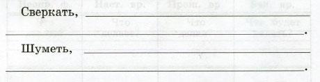 Русский язык 3 класс рабочая тетрадь Канакина 2 часть страница 72