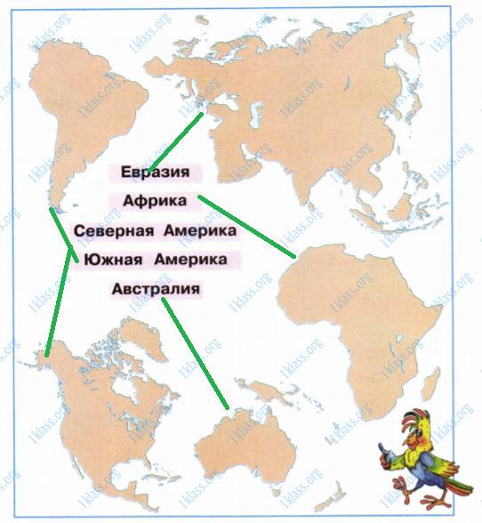 Окружающий мир 2 класс рабочая тетрадь Плешаков 2 часть страница 71 - задание 1