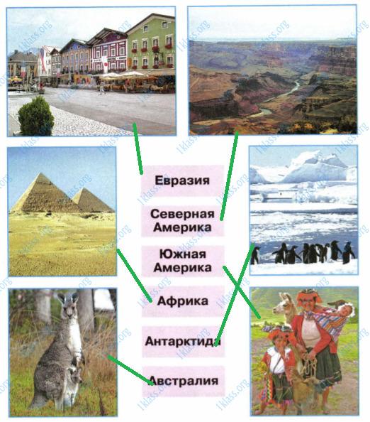 Окружающий мир 2 класс рабочая тетрадь Плешаков 2 часть страница 75 - задание 2
