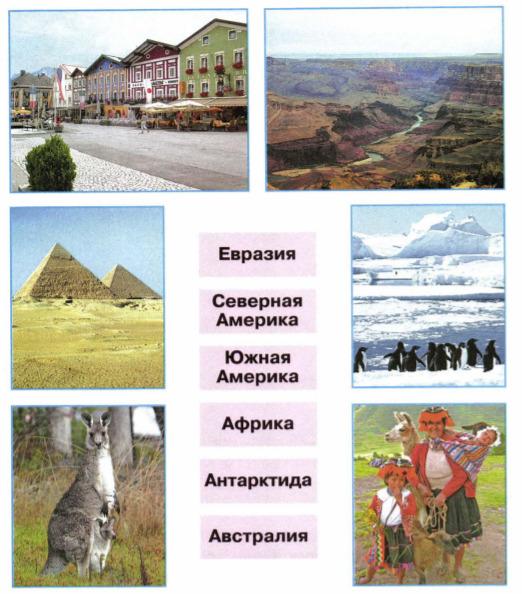 Окружающий мир 2 класс рабочая тетрадь Плешаков 2 часть страница 75