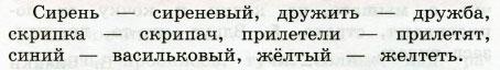 Русский язык 3 класс рабочая тетрадь Канакина 2 часть страница 78