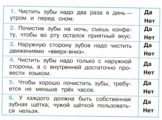 Окружающий мир 2 класс рабочая тетрадь Плешаков 2 часть страница 8 задание