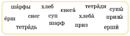 Русский язык 1 класс учебник Канакина страница 98