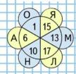 Математика 1 класс учебник Моро 2 часть страница 103 задание 13-1