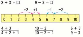 Математика 1 класс учебник Моро 1 часть страница 106 задание 1