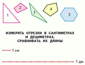 Математика 1 класс учебник Моро 2 часть страница 106 задание 2