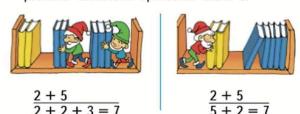 Математика 1 класс учебник Моро 2 часть страница 15 задание