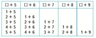 Математика 1 класс учебник Моро 2 часть страница 16 задание