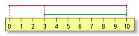Математика 1 класс учебник Моро 2 часть страница 16 задание 4