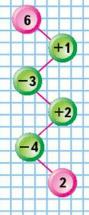 Математика 1 класс учебник Моро 2 часть страница 23 задание 8