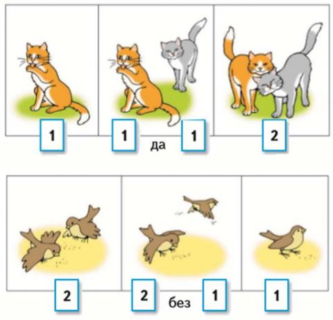 Математика 1 класс учебник Моро 1 часть страница 25 задание 1