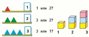 Математика 1 класс учебник Моро 1 часть страница 27 задание 1