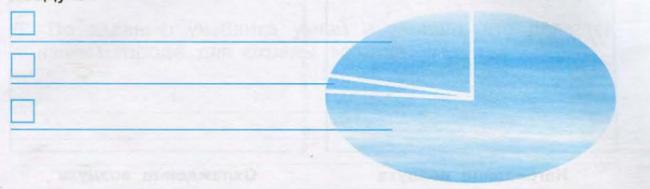Окружающий мир 3 класс рабочая тетрадь Плешаков 1 часть страница 27