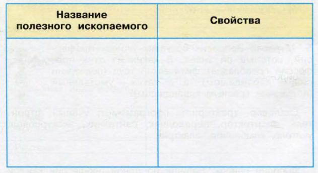 Окружающий мир 3 класс рабочая тетрадь Плешаков 2 часть страница 28