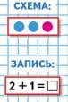 Математика 1 класс учебник Моро 1 часть страница 29 задание на полях