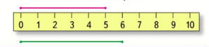 Математика 1 класс учебник Моро 2 часть страница 31 задание 5