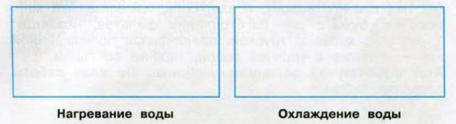 Окружающий мир 3 класс рабочая тетрадь Плешаков 1 часть страница 32