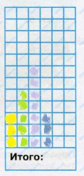 Окружающий мир 3 класс рабочая тетрадь Плешаков 1 часть страница 32 - задаие 7