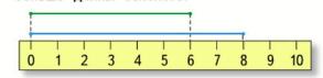 Математика 1 класс учебник Моро 2 часть страница 34 задание 3