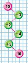 Математика 1 класс учебник Моро 2 часть страница 36 задание 3
