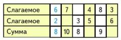 Математика 1 класс учебник Моро 2 часть страница 37 задание 5