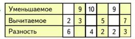 Математика 1 класс учебник Моро 2 часть страница 38 задание 6