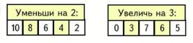 Математика 1 класс учебник Моро 2 часть страница 39 задание 3