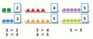 Математика 1 класс учебник Моро 1 часть страница 46 задание 1